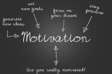motivate yourself as an entrepreneur